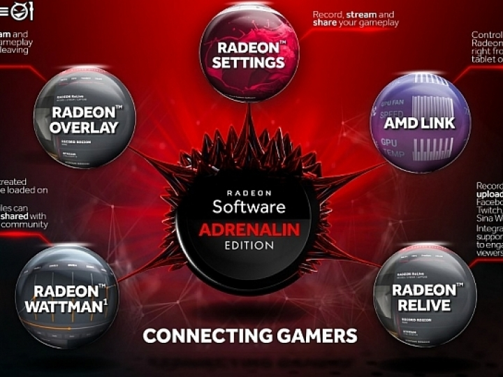 Radeon Overlay與AMD Link新功能導入 AMD Radeon Software Adrenalin Edition驅動正式登場