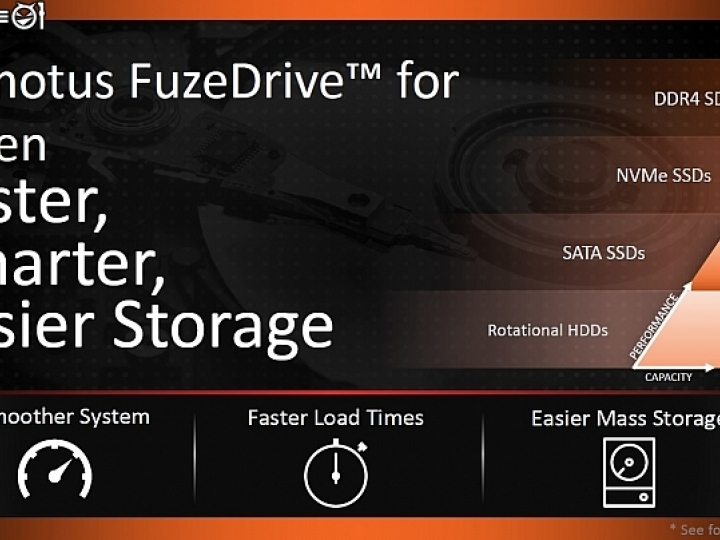 SSD與HDD輕鬆合體 AMD推出Enmotus FuzeDrive for Ryzen硬碟混合軟體